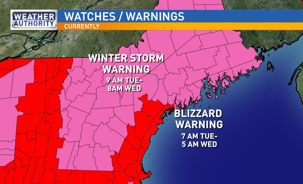 Warnings (WGME)