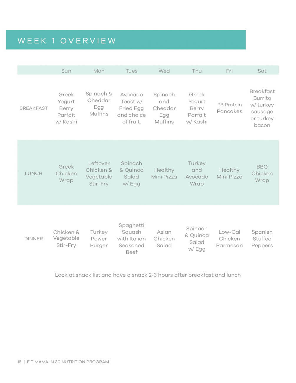 An example of a Fit Mama in 30 Weekly Meal Guide / Image courtesy of Fit Mama in 30 // Published: 6.15.19