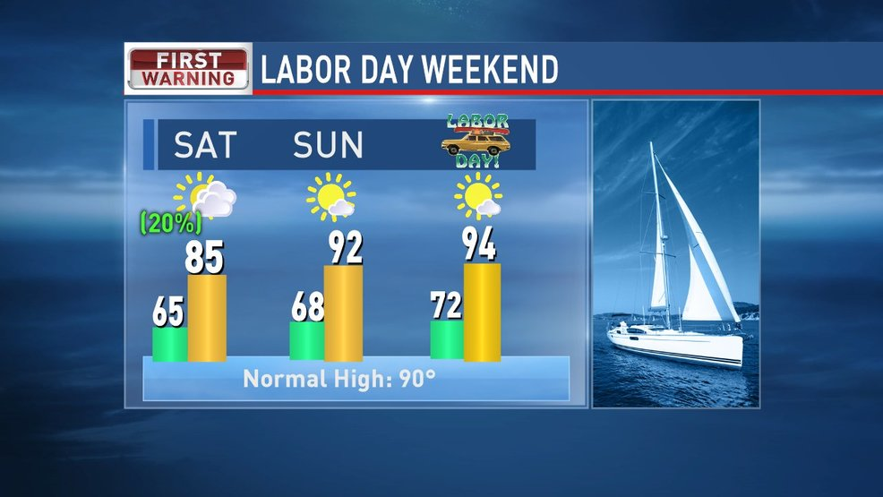 Labor Day Weekend Forecast
