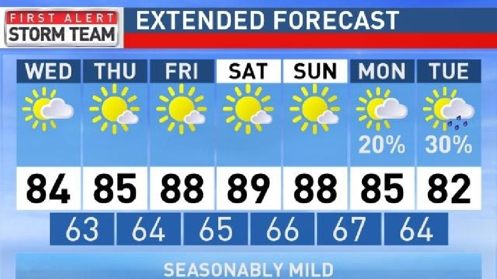 ABC 33/40 Weather | Charles Daniel Midday Forecast September 22