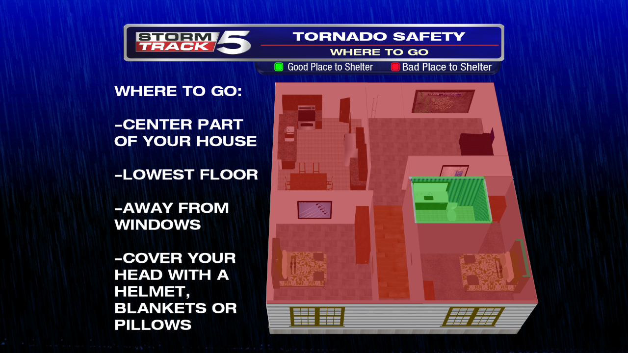Tornado House Safety