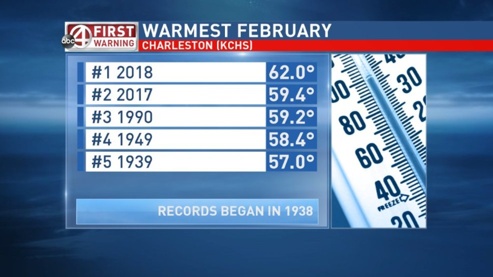 February 2018 was the warmest in Charleston history