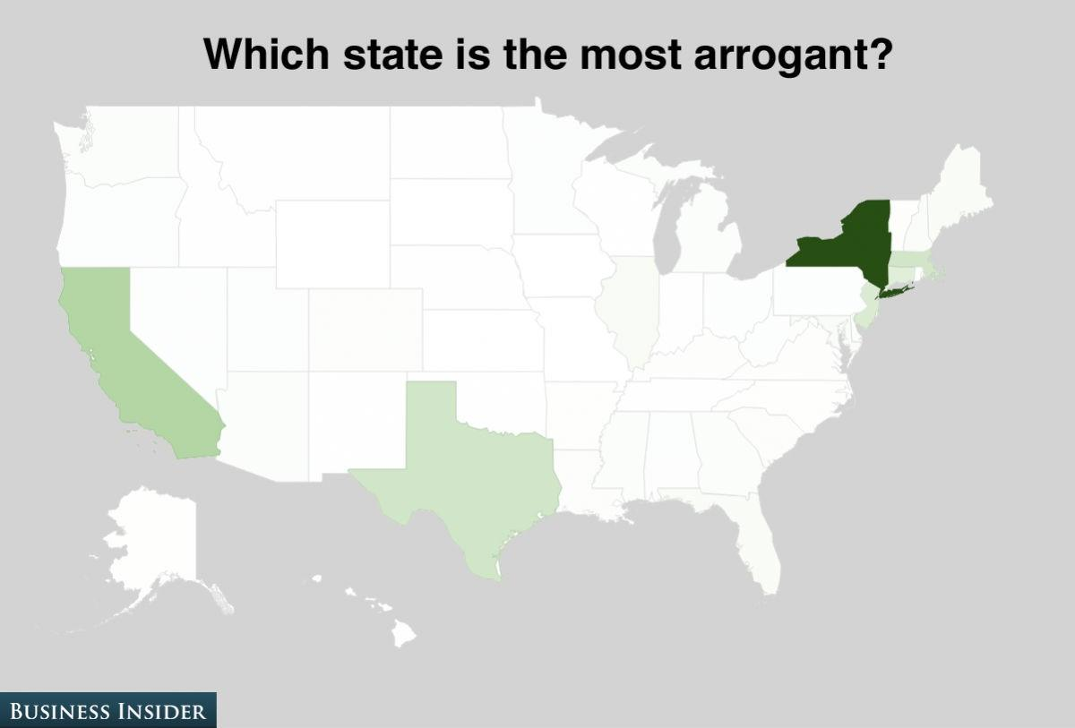 New York garners 39% of the vote for most arrogant.