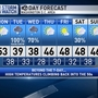 The work week starts out dry and cloudy ahead of potential winter weather