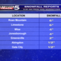 Variable snowfall totals this morning (3/14/18)